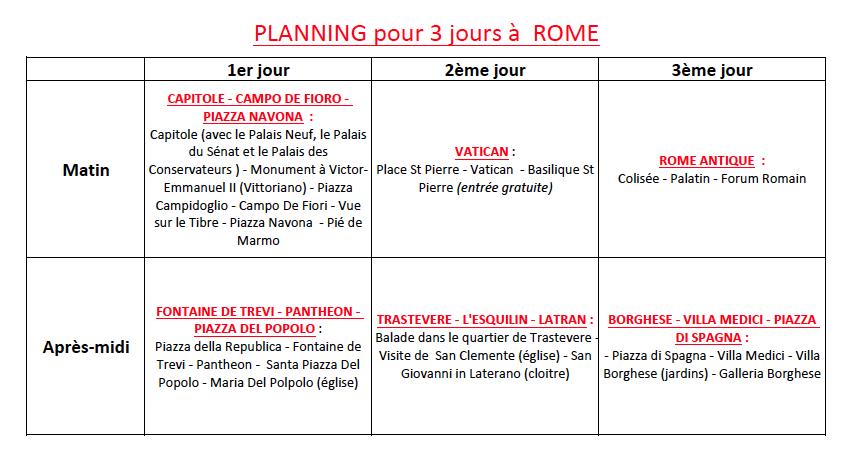 bons plans planning pour un voyage de 3 jours à Rome